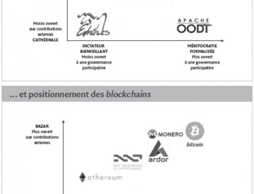 [revue-banque.fr] La gouvernance des blockchains et la perspective de NXT